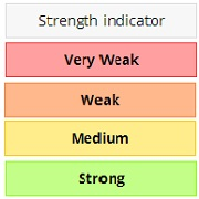 password-strength-meter