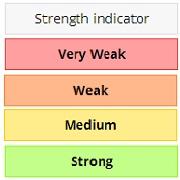 password-strength-meter
